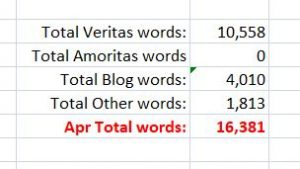 April's small victories